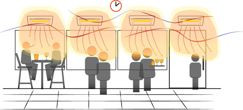 Radiant Infrared Heating